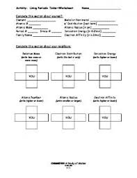 the periodic table regents review worksheets with answers