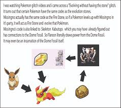 Bloody Sunday Twitch Plays Pokemon Know Your Meme - the evolution of religion in tpp ii twitchplayspokemon