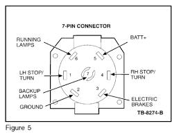 wiring diagrams 4 way trailer plug pin connector 7 arresting load