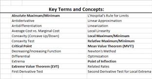 talbot bryan ch 5 applications of derivatives