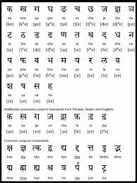punjabi alphabet google search nova u0027s collection of writing