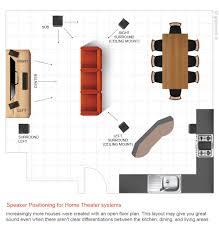 home theater speaker setup speaker positioning for home theater systems grabby blog