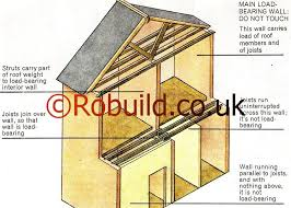 How To Remove Load Bearing Interior Wall Removing Walls London Builders U2013 London Builders