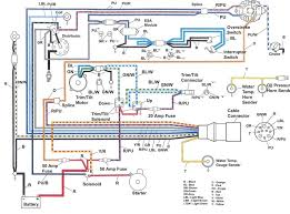 wiring diagram for 1976 ranger boat u2013 readingrat net