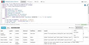 Php Spreadsheet Tutorial Turn Your Data Into Narratives Using Textgenerator