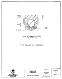 article 17 sanitary sewer systems code of ordinances