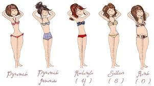 quelle robe de mariã e pour quelle morphologie selection de maillot de bain selon votre morphologie les