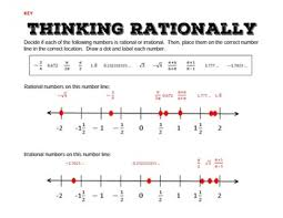 rational u0026 irrational numbers on a number line by rise over run tpt