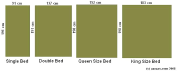 King Size Bed Frame Width Measurements Of A King Size Bed Ianwalksamerica