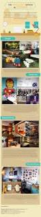 coolest offices in sydney infographic visual ly