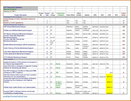 weekly progress report template project management weekly manager report template best sles templates