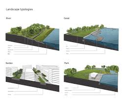 one shantou new east coastal area urban design shantou china