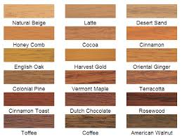 how to stain outdoor wood furniture insured by laura
