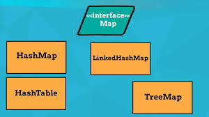 Map Java Map In Java U0026 Hashmap Example Java Collections 9 Java9s Com