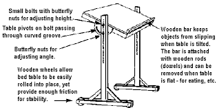 Drafting Table Hinge Drafting Table Angle With Drafting Tables On Hayneedle U2013