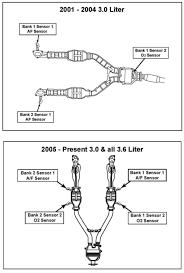 nissan altima 2005 p0420 subaru baja 2 5 2003 auto images and specification