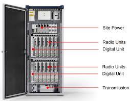 Ericsson Rf Engineer Ericsson Radio Base Station Rbs6000 Teardown Kaizer Power