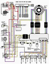 american standard gas furnace wiring diagrams amana for alluring