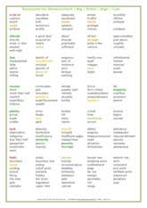 Synonyms Of Opulent Synonyms Antonyms Flashcards Course Hero