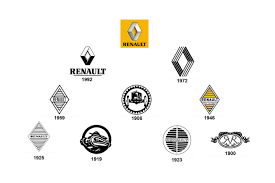 peugeot logo 2017 renault logo renault car symbol meaning and history car brand