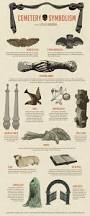spooky symbols 352 best spooky images on pinterest
