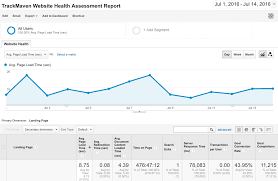 website traffic report template 6 analytics report templates every marketer needs trackmaven