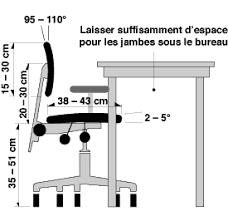 hauteur bureau ergonomie chaise ergonomique réponses sst