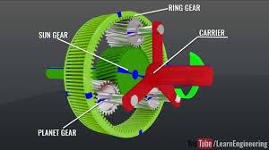 automatic vs manual transmission youtube
