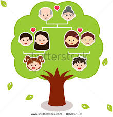 picture of family tree family tree dreams meaning interpretation