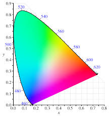 spectral color wikipedia