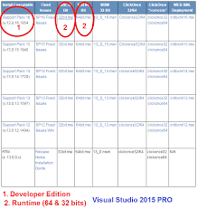how to integrate sap crystal reports in visual studio 2015