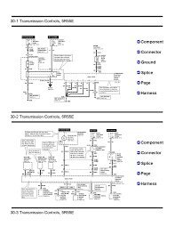 5r55e wiring diagram 1998 ford ranger parts diagram u2022 sewacar co