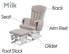 The Best Nursing Chair The Best Nursing Chair Kub Haywood Glider Nursing Chair And