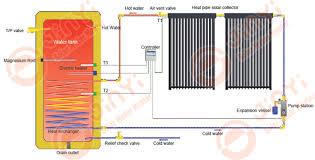 solar water heater schematic diagram periodic tables