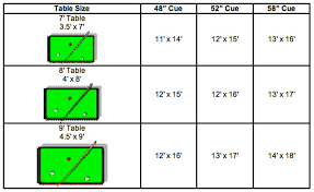 9 foot pool table dimensions guide to choose right pool table sizes