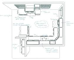 Kitchen Designs Plans Kitchen Design Plans These Exle Kitchen Plans Will Guide You In
