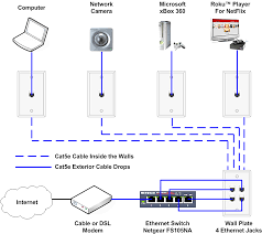 rj45 pinout wiring diagrams for cat5e or cat6 cable beauteous cat