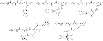 metal containing and related polymers for biomedical applications