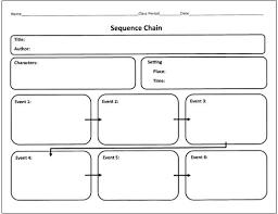 Graphic Organizers   UDL Strategies