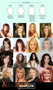 how to choose haircut for face shape hairstyles4 com