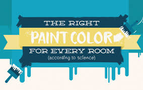 the right paint color for every room according to color theory