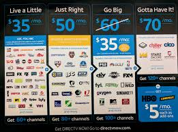 tv guide for antenna users at u0026t u0027s directv now launches november 30th with over 100 channels