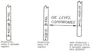 c5 corvette dimensions 1955 corvette service bulletin level dipsticks