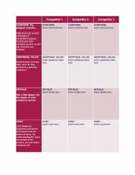 Project Cost Analysis Template by Competitive Analysis Templates 40 Great Examples Excel Word