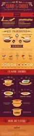 best 25 creole kitchen ideas on pinterest shrimp creole recipes