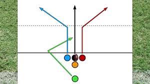 7on7 Flag Football Playbook Tight Formation 3 Deep Flag Football Play