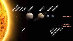 The orbit of the planets how long is a year on the other planets