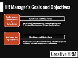 goals and objectives of hr manager