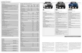 Ford Ranger Bed Dimensions 11 Ford Ranger Brought To You By Maryland Ford Dealer