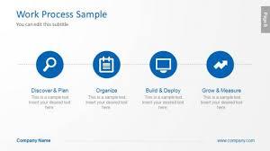how to write a company profile free template